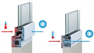Aberturas de PVC: baja conductividad termica