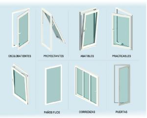 Aberturas de PVC: distintas configuraciones, aperturas y cierres