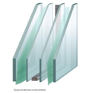 Aberturas de pvc: vidrio antiruido